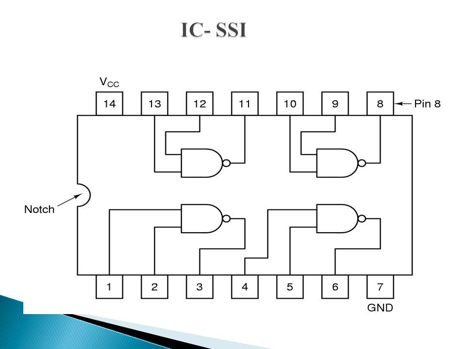 IC- SSI