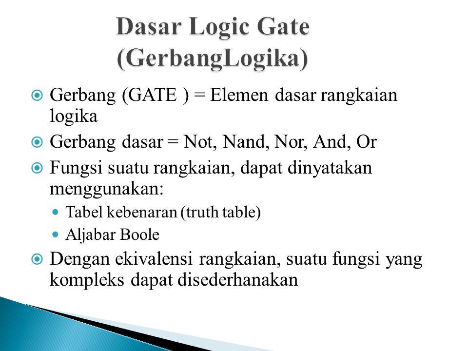 Dasar Logic Gate (GerbangLogika)