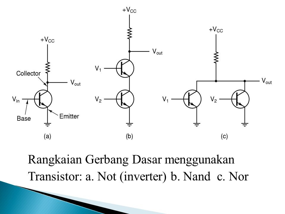Rangkaian Gerbang Dasar menggunakan Transistor: a. Not (inverter) b