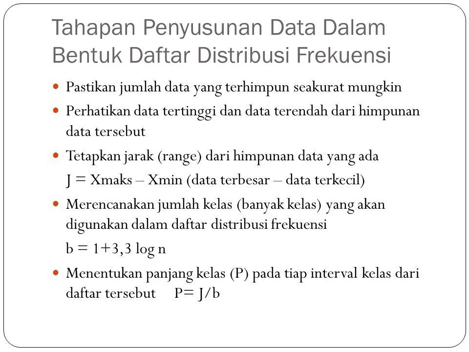 Tahapan Penyusunan Data Dalam Bentuk Daftar Distribusi Frekuensi
