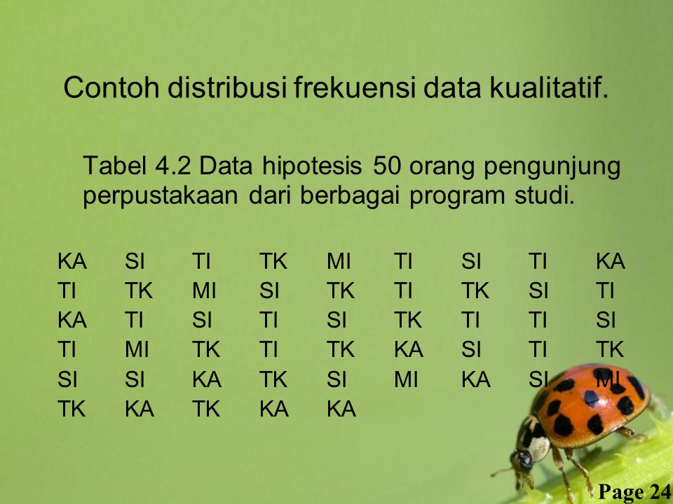 Contoh distribusi frekuensi data kualitatif.