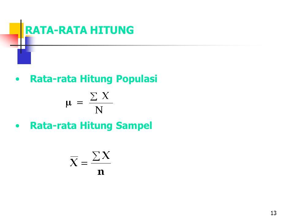 RATA-RATA HITUNG Rata-rata Hitung Populasi Rata-rata Hitung Sampel