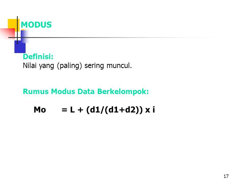 MODUS Definisi: Nilai yang (paling) sering muncul.