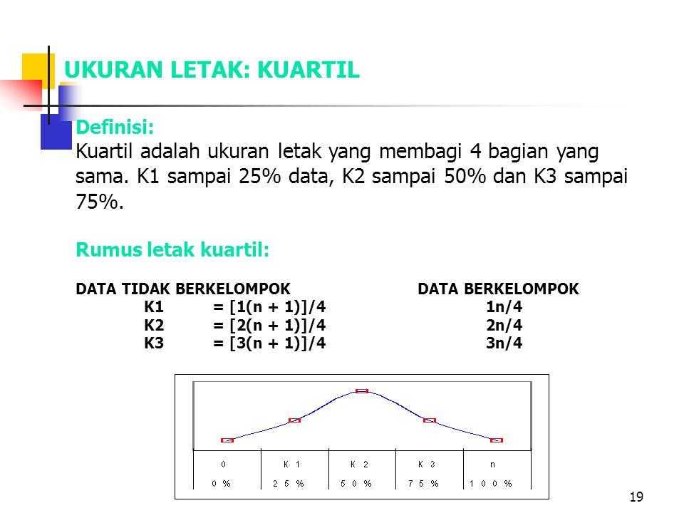 UKURAN LETAK: KUARTIL Definisi: Kuartil adalah ukuran letak yang membagi 4 bagian yang sama. K1 sampai 25% data, K2 sampai 50% dan K3 sampai 75%.