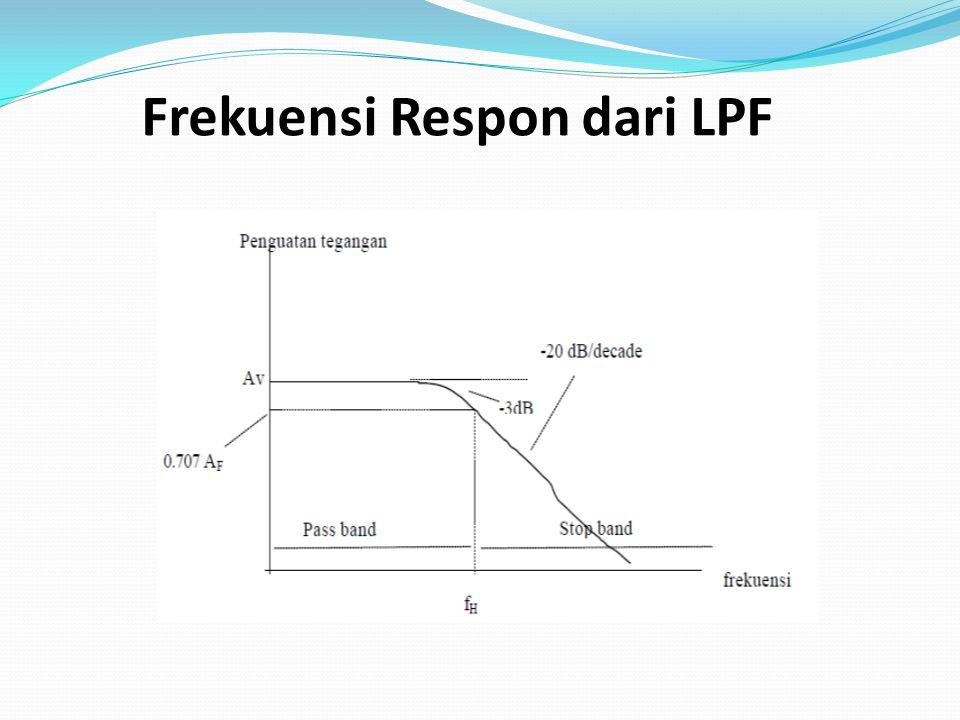 Frekuensi Respon dari LPF