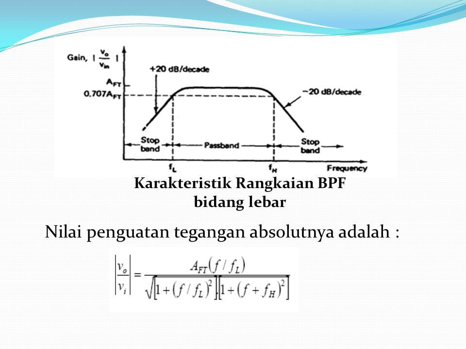 Karakteristik Rangkaian BPF bidang lebar