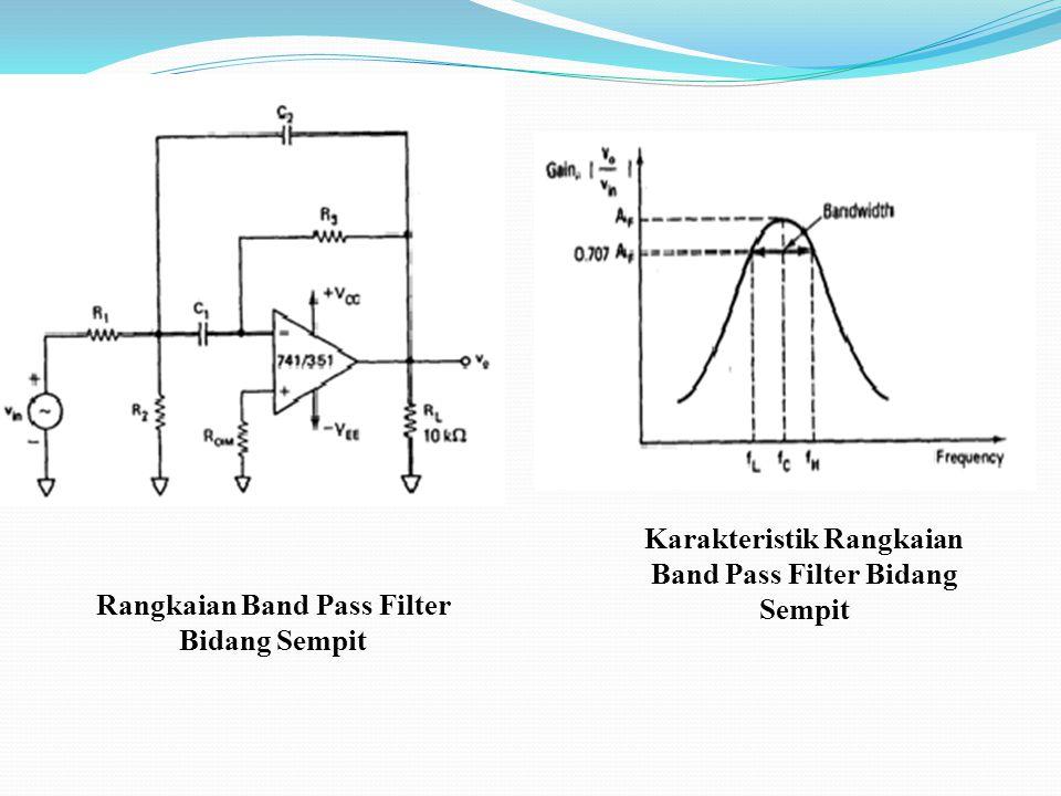Karakteristik Rangkaian Band Pass Filter Bidang Sempit