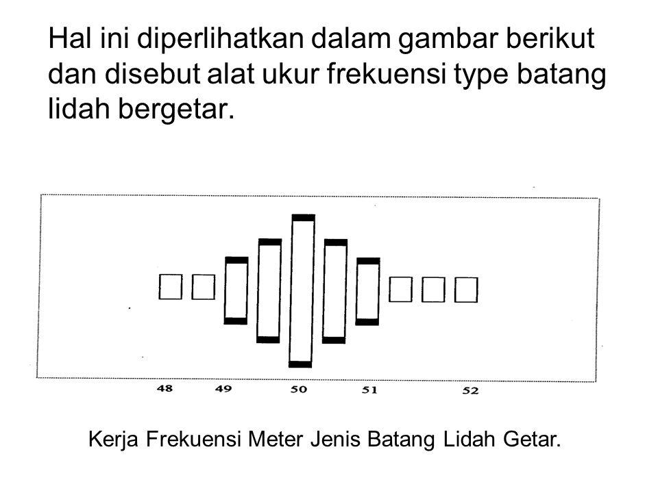 Hal ini diperlihatkan dalam gambar berikut dan disebut alat ukur frekuensi type batang lidah bergetar.
