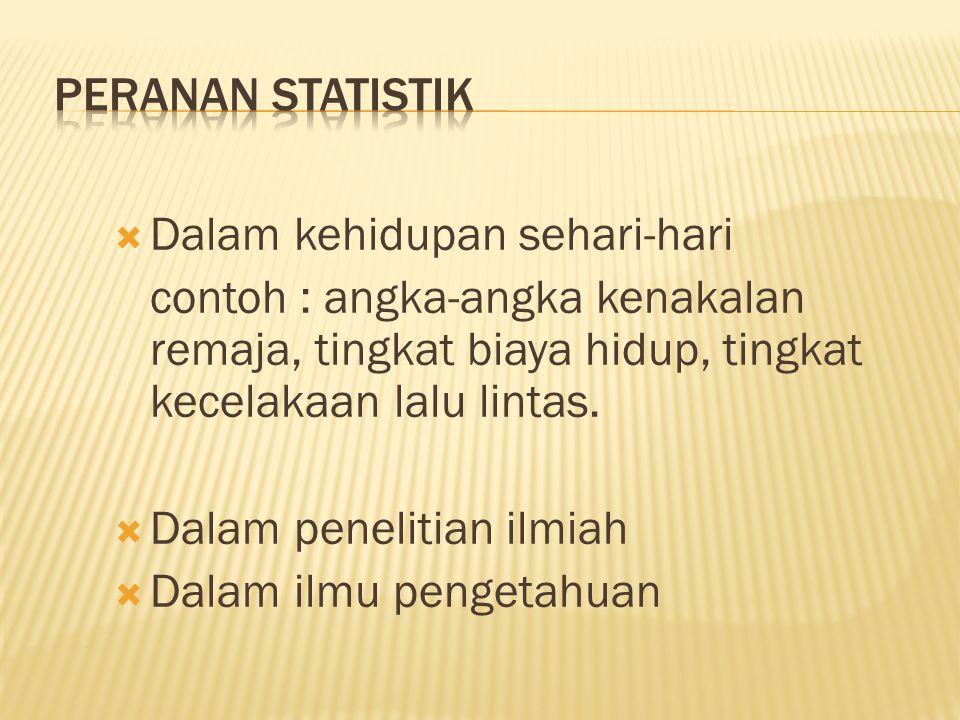PERANAN STATISTIK Dalam kehidupan sehari-hari. contoh : angka-angka kenakalan remaja, tingkat biaya hidup, tingkat kecelakaan lalu lintas.