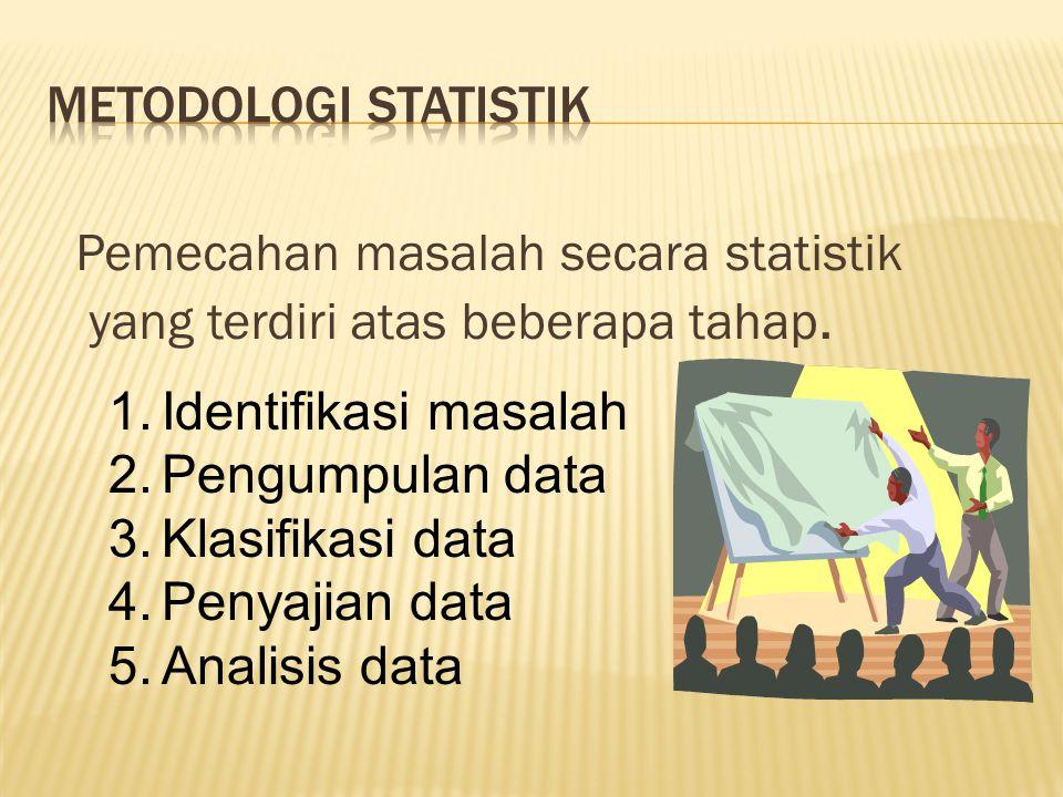 METODOLOGI STATISTIK Pemecahan masalah secara statistik yang terdiri atas beberapa tahap. Identifikasi masalah.
