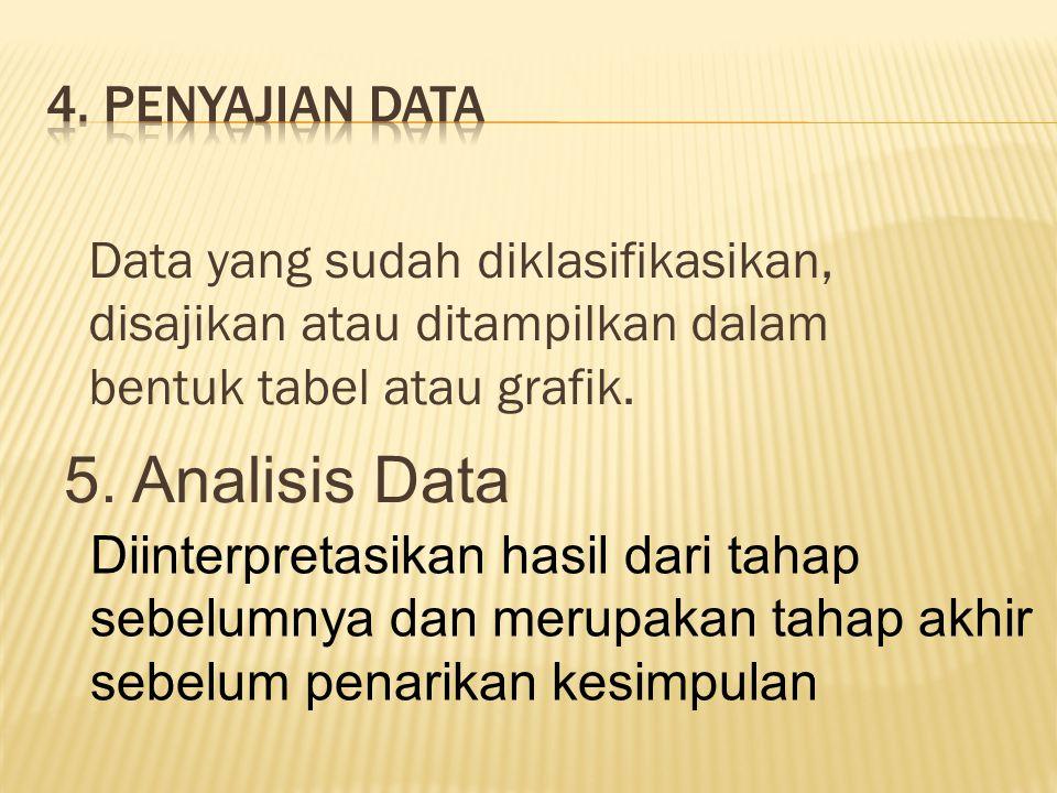 5. Analisis Data 4. Penyajian Data