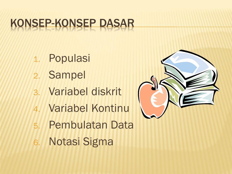 KONSEP-KONSEP DASAR Populasi Sampel Variabel diskrit Variabel Kontinu Pembulatan Data Notasi Sigma