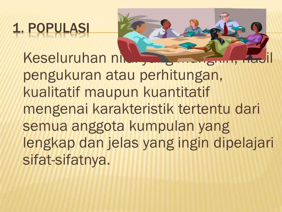 1. Populasi