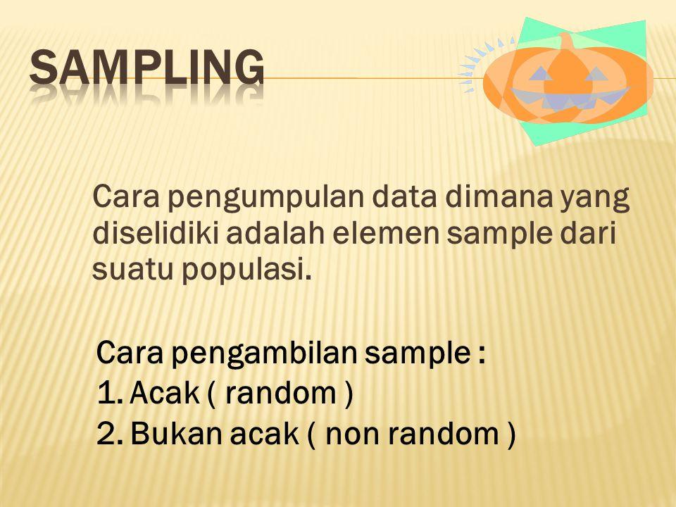 Sampling Cara pengambilan sample : Acak ( random )