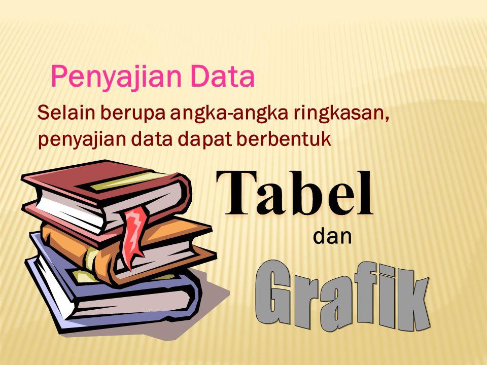 Penyajian Data Tabel dan Grafik Selain berupa angka-angka ringkasan,