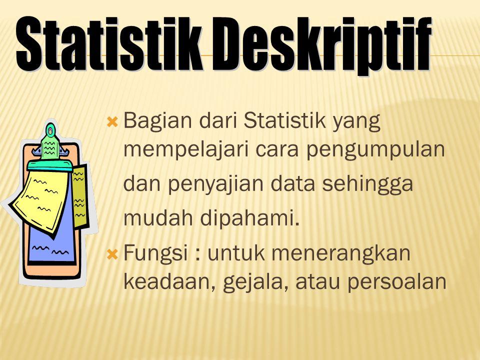 Statistik Deskriptif Bagian dari Statistik yang mempelajari cara pengumpulan. dan penyajian data sehingga.