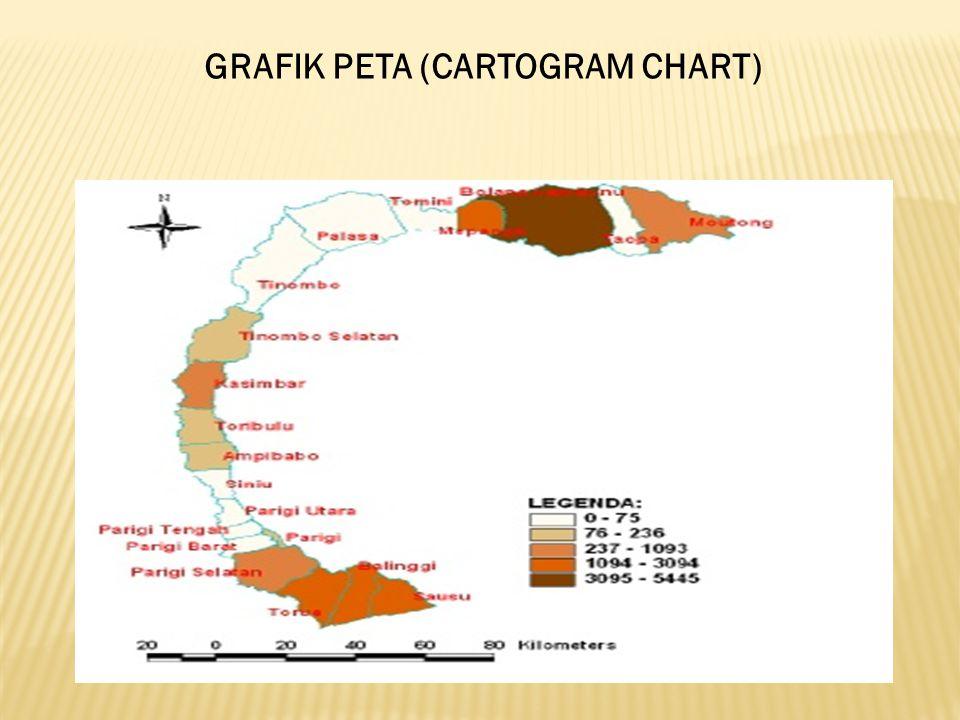 GRAFIK PETA (CARTOGRAM CHART)