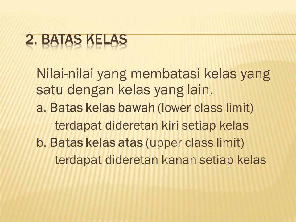 2. Batas Kelas Nilai-nilai yang membatasi kelas yang satu dengan kelas yang lain. a. Batas kelas bawah (lower class limit)