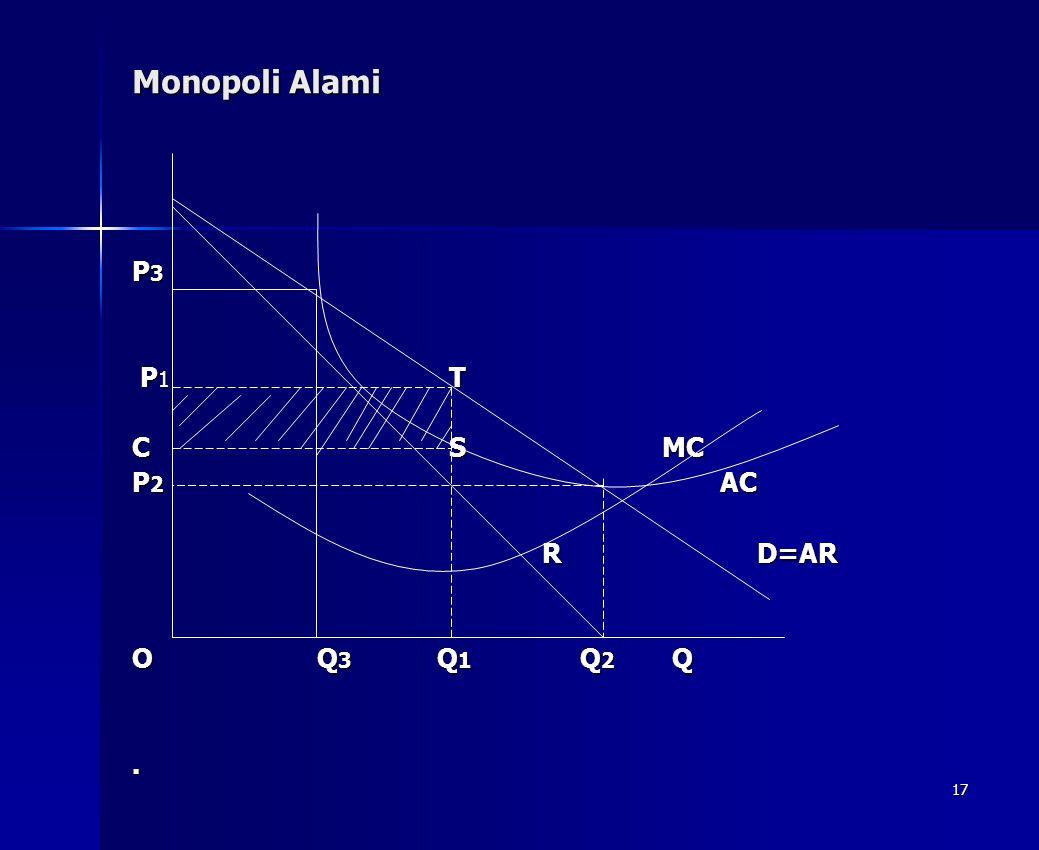 Monopoli Alami P3. P1 T. C S MC.