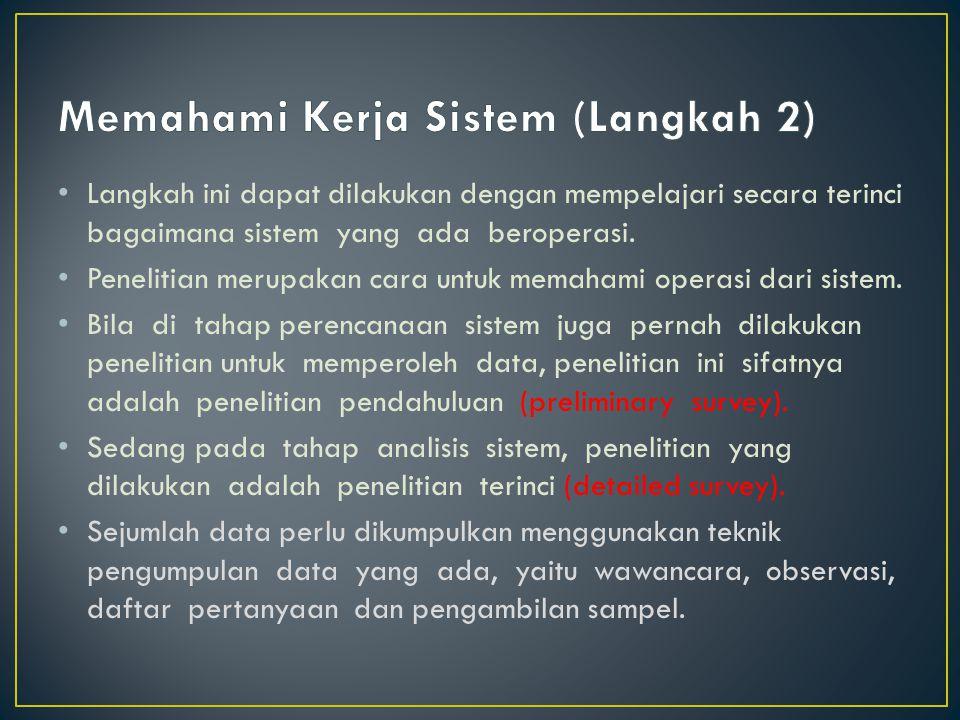 Memahami Kerja Sistem (Langkah 2)
