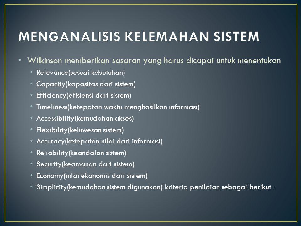 MENGANALISIS KELEMAHAN SISTEM