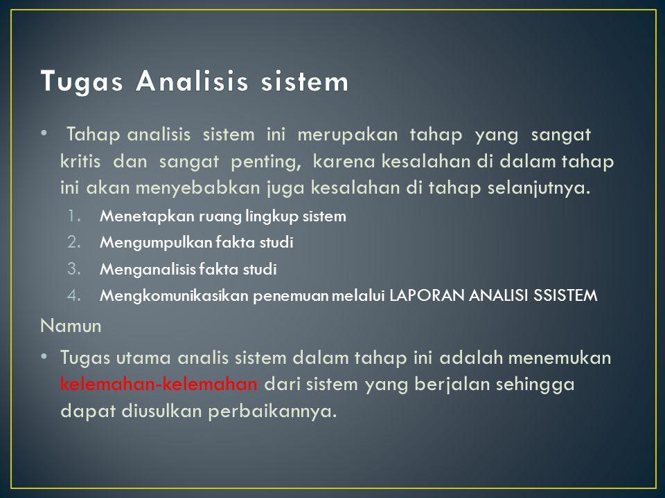 Tugas Analisis sistem