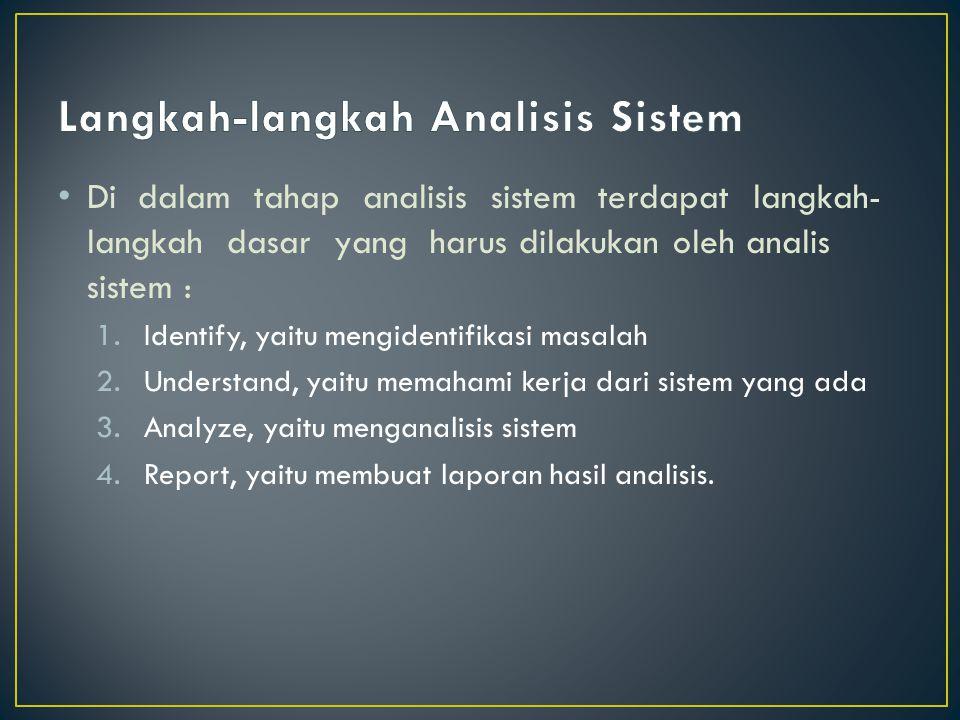 Langkah-langkah Analisis Sistem