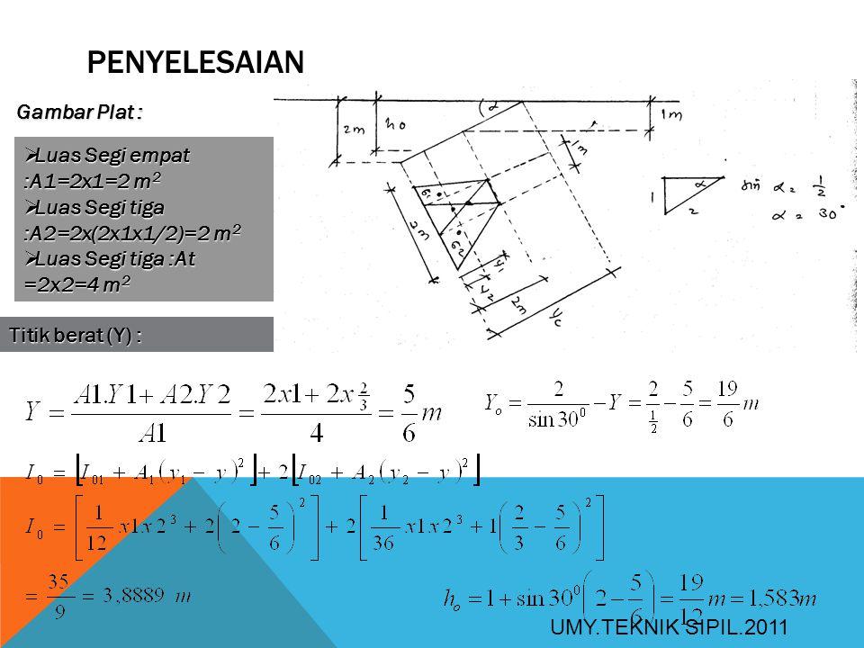 penyelesaian Gambar Plat : Luas Segi empat :A1=2x1=2 m2