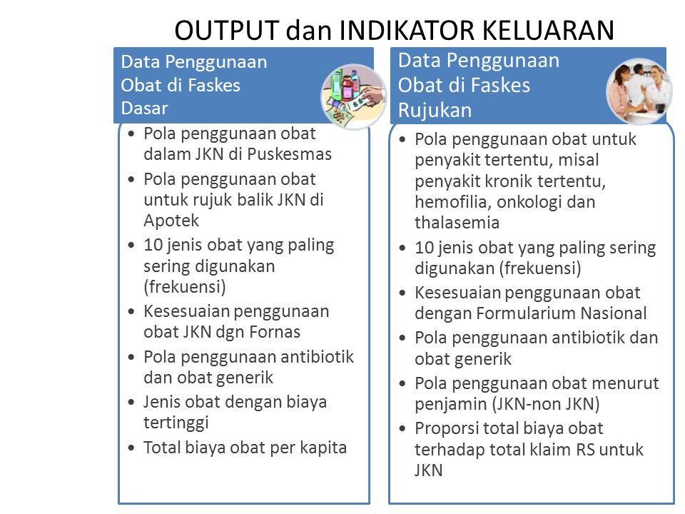 OUTPUT dan INDIKATOR KELUARAN