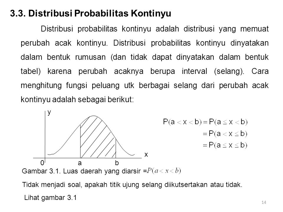3.3. Distribusi Probabilitas Kontinyu