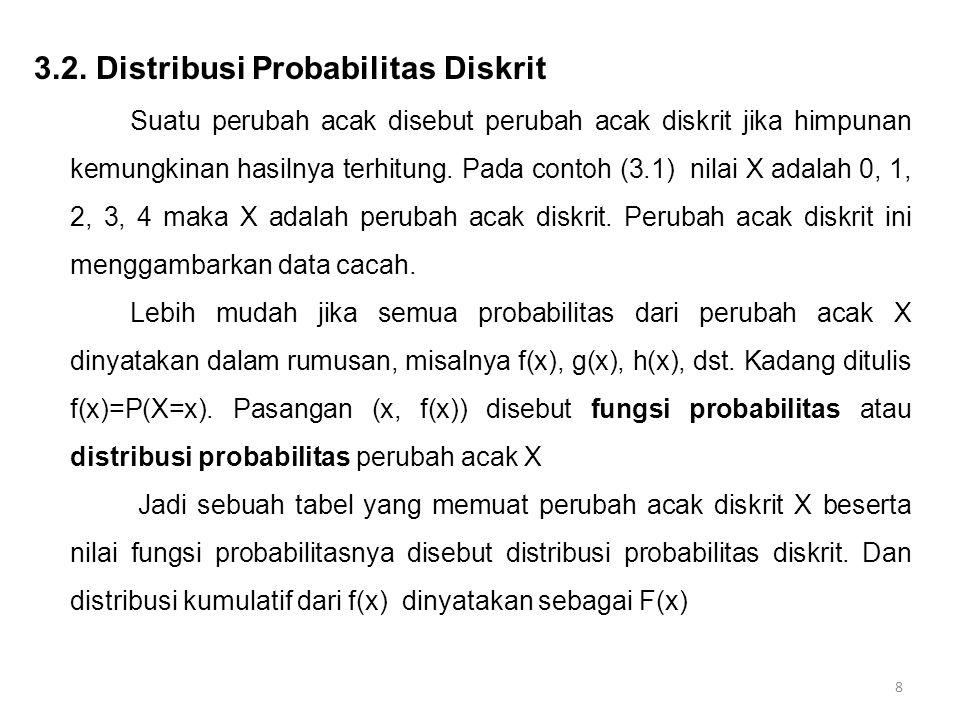 3.2. Distribusi Probabilitas Diskrit