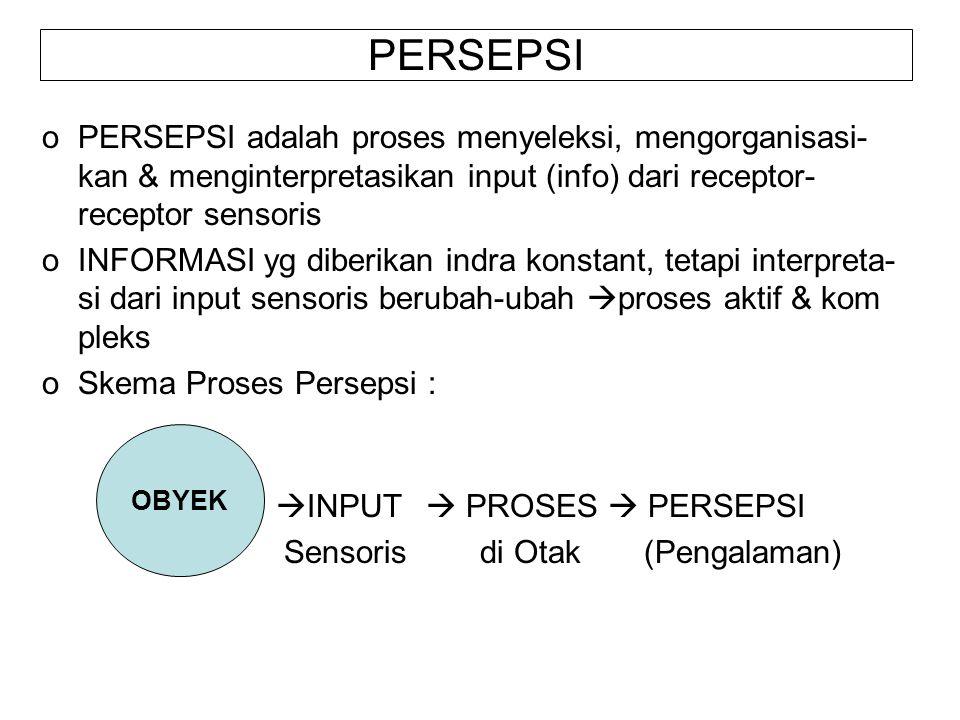 PERSEPSI PERSEPSI adalah proses menyeleksi, mengorganisasi- kan & menginterpretasikan input (info) dari receptor- receptor sensoris.