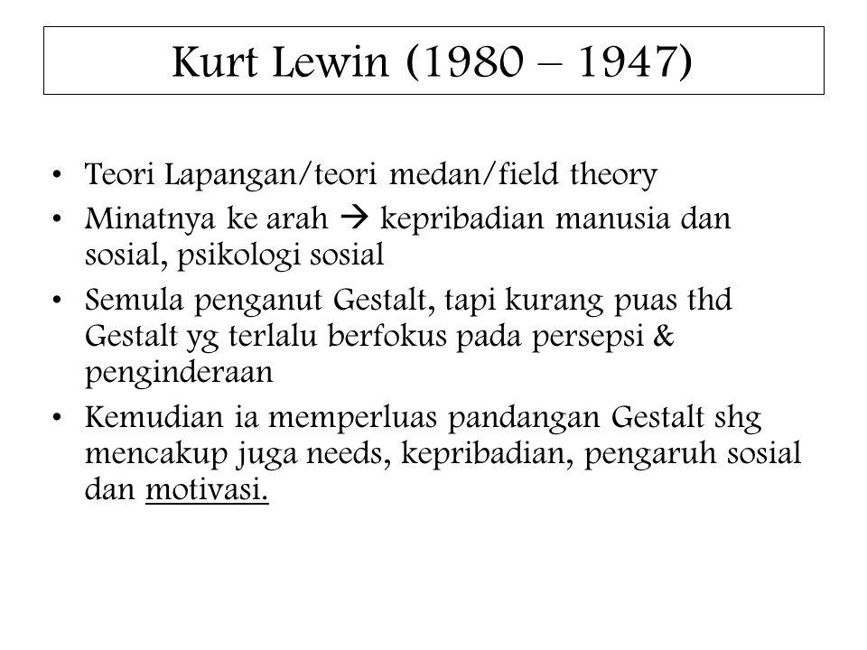 Kurt Lewin (1980 – 1947) Teori Lapangan/teori medan/field theory