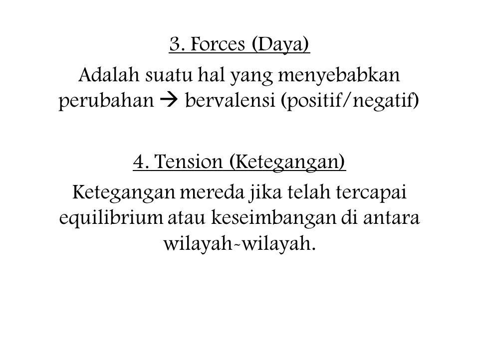 3. Forces (Daya) Adalah suatu hal yang menyebabkan perubahan  bervalensi (positif/negatif) 4. Tension (Ketegangan)
