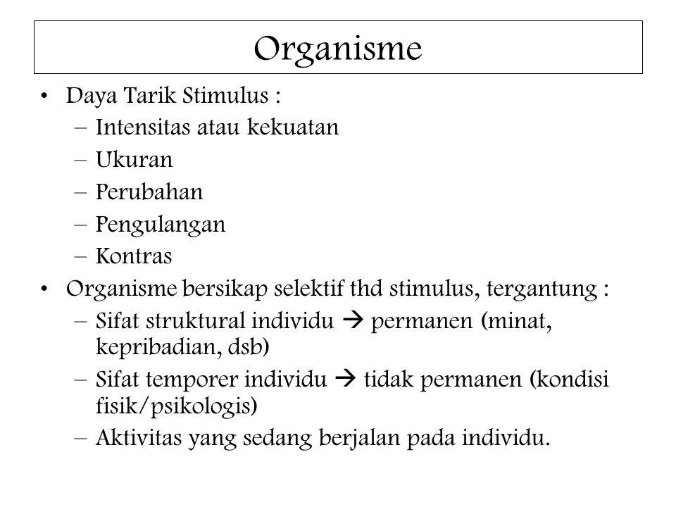 Organisme Daya Tarik Stimulus : Intensitas atau kekuatan Ukuran