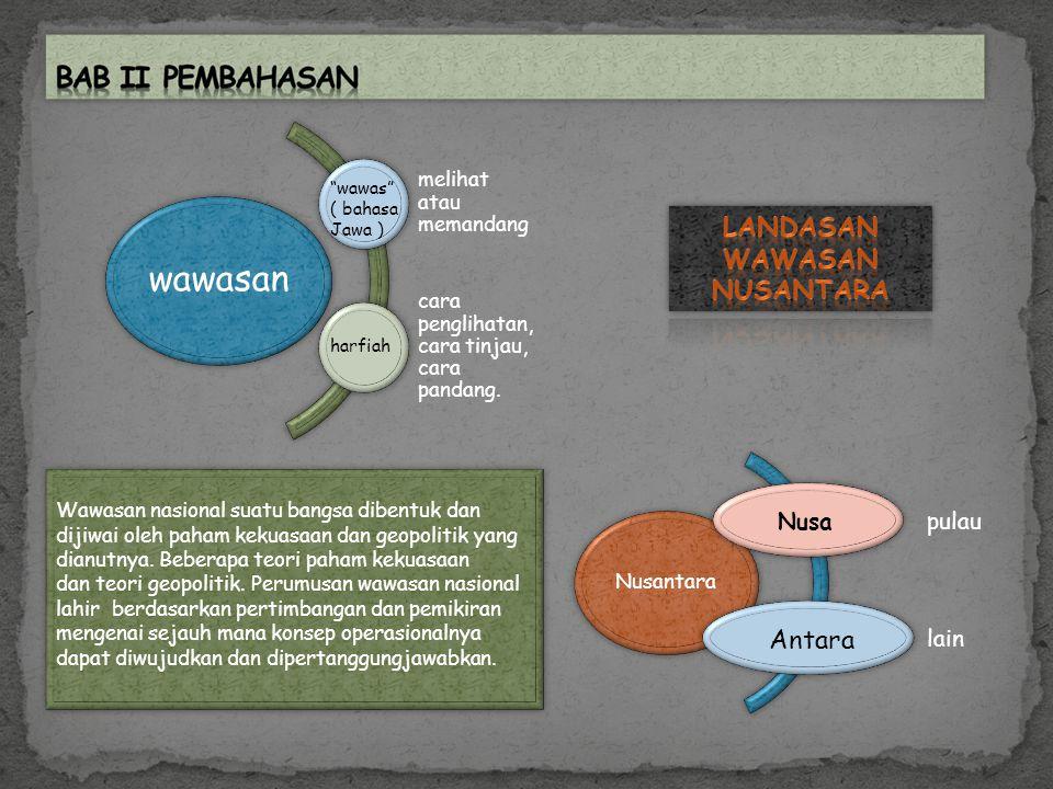 Landasan Wawasan Nusantara
