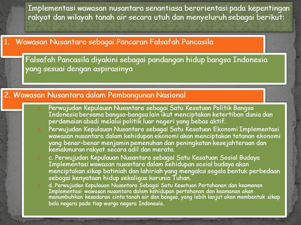 Wawasan Nusantara sebagai Pancaran Falsafah Pancasila