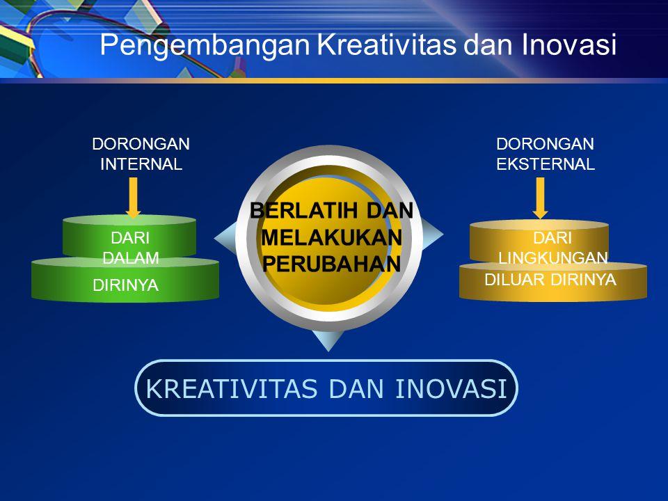 Pengembangan Kreativitas dan Inovasi