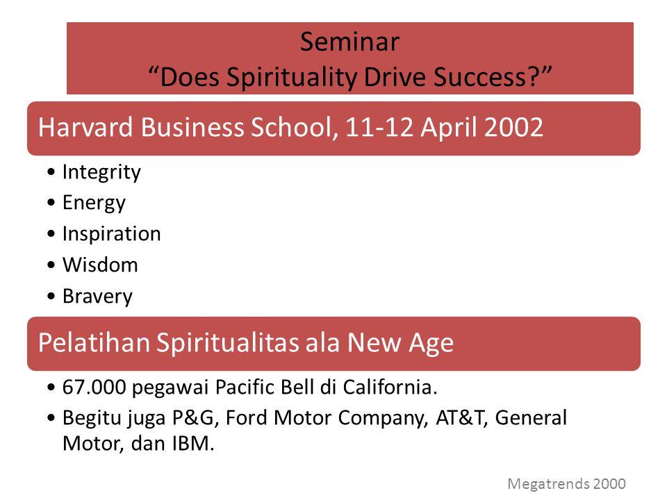 Seminar Does Spirituality Drive Success