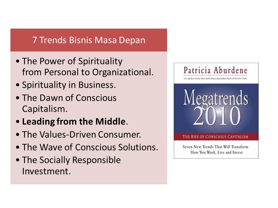 7 Trends Bisnis Masa Depan