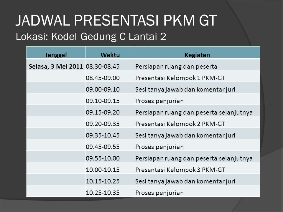 JADWAL PRESENTASI PKM GT Lokasi: Kodel Gedung C Lantai 2