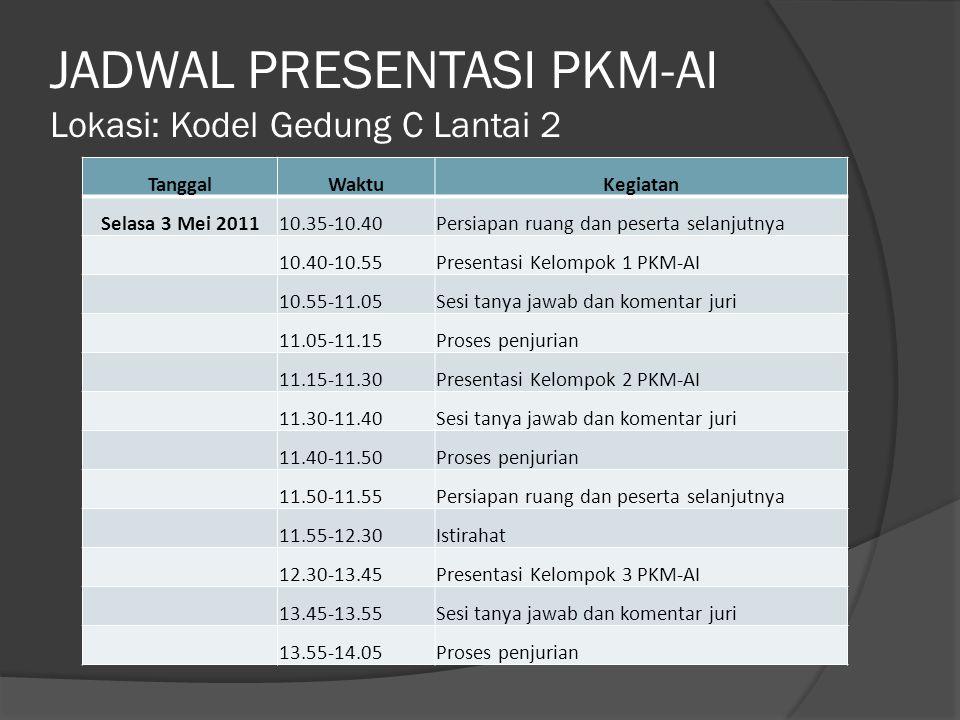 JADWAL PRESENTASI PKM-AI Lokasi: Kodel Gedung C Lantai 2