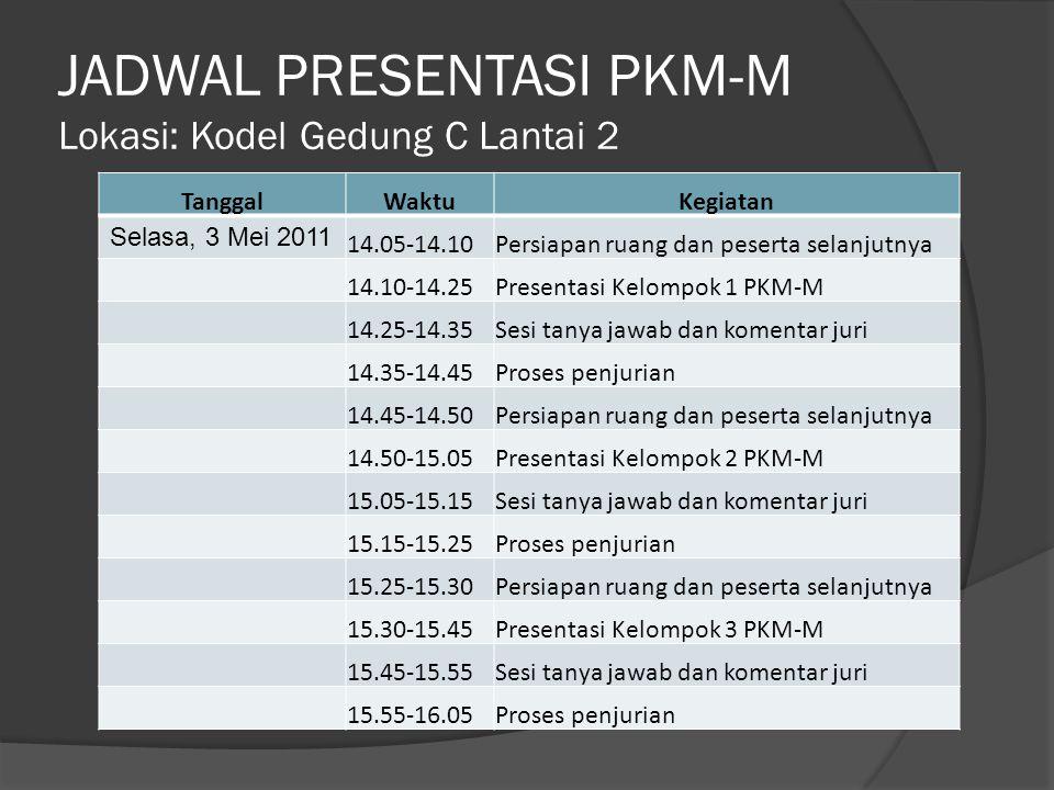 JADWAL PRESENTASI PKM-M Lokasi: Kodel Gedung C Lantai 2