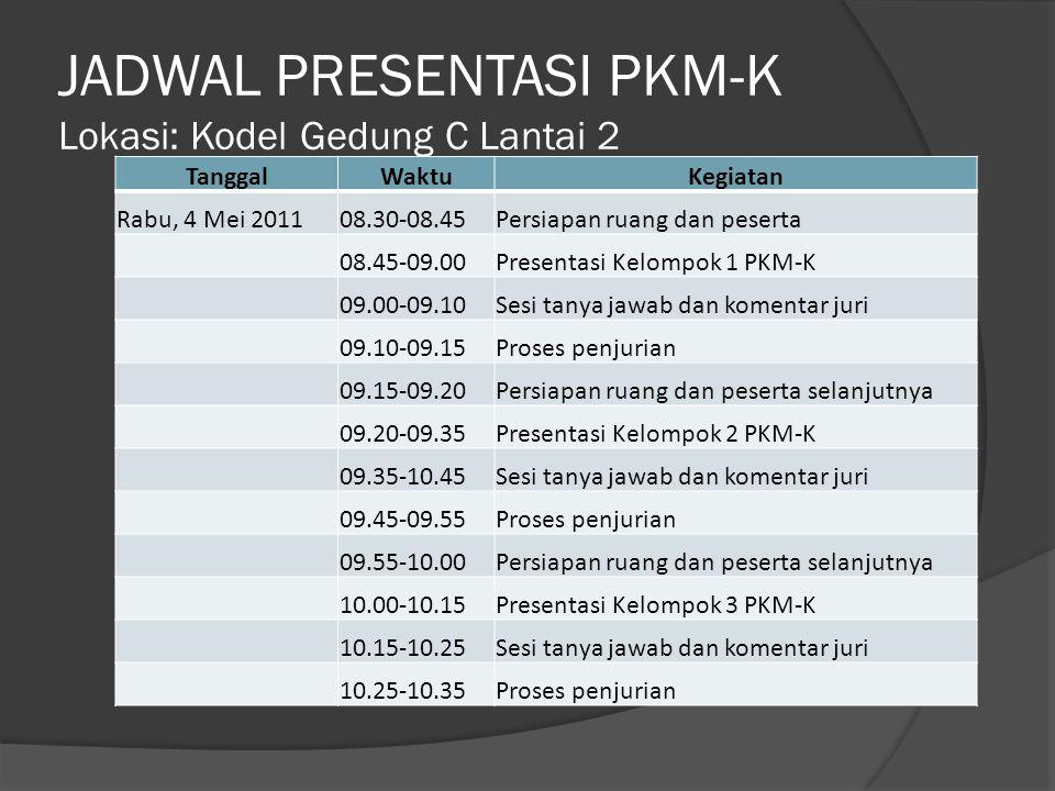 JADWAL PRESENTASI PKM-K Lokasi: Kodel Gedung C Lantai 2