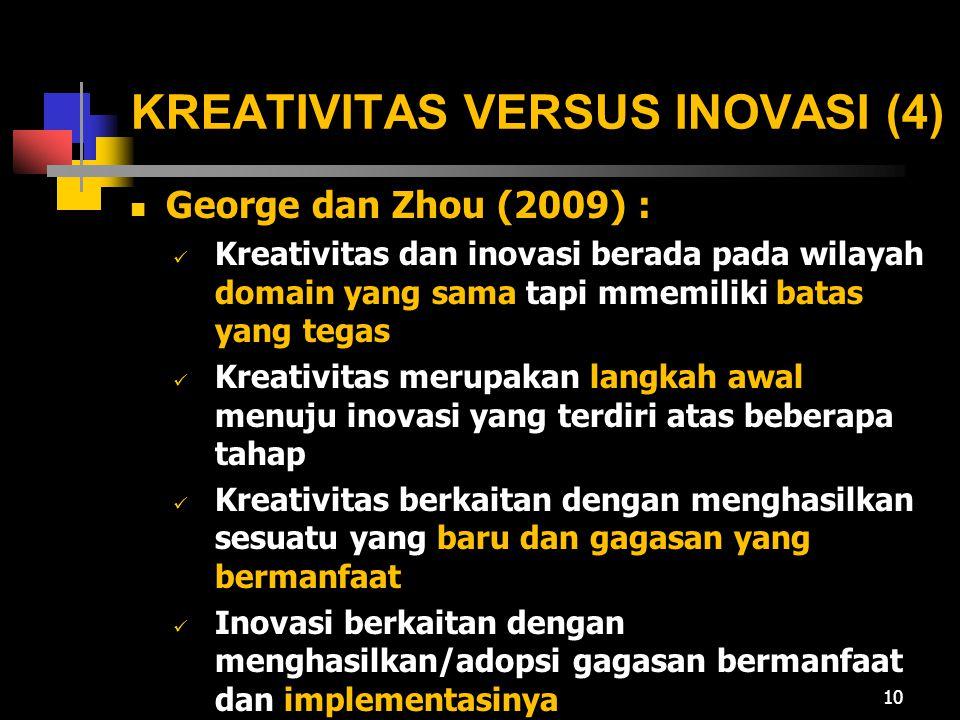 KREATIVITAS VERSUS INOVASI (4)