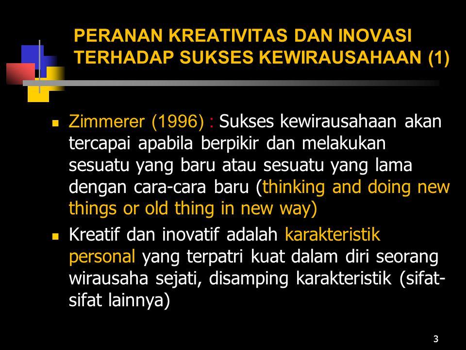 PERANAN KREATIVITAS DAN INOVASI TERHADAP SUKSES KEWIRAUSAHAAN (1)