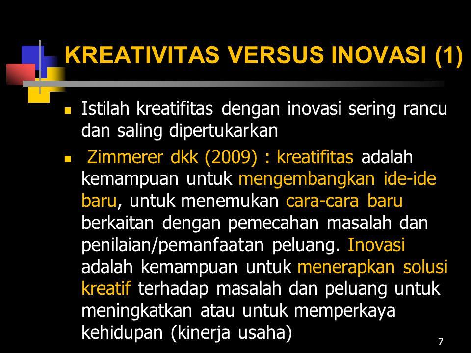 KREATIVITAS VERSUS INOVASI (1)