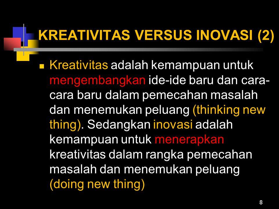 KREATIVITAS VERSUS INOVASI (2)