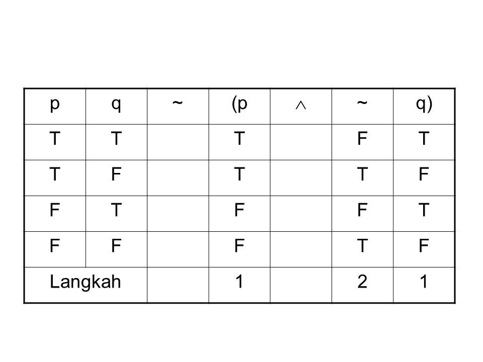 p q ~ (p  q) T F Langkah 1 2