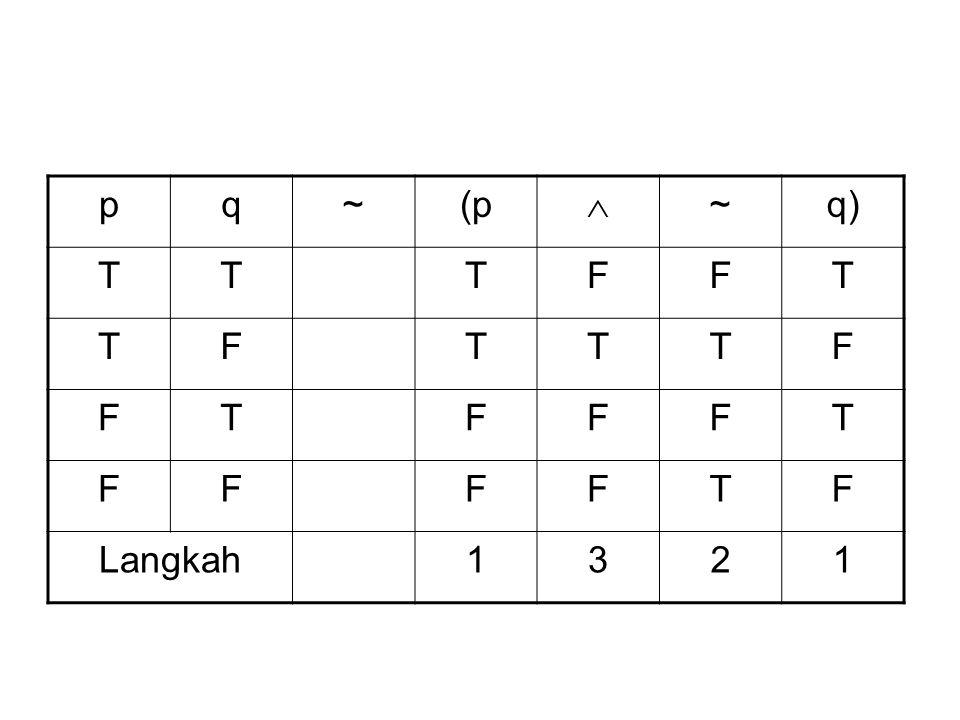 p q ~ (p  q) T F Langkah 1 3 2